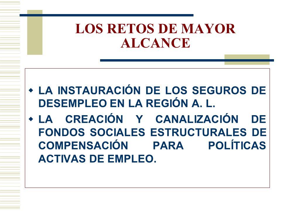 LOS RETOS DE MAYOR ALCANCE