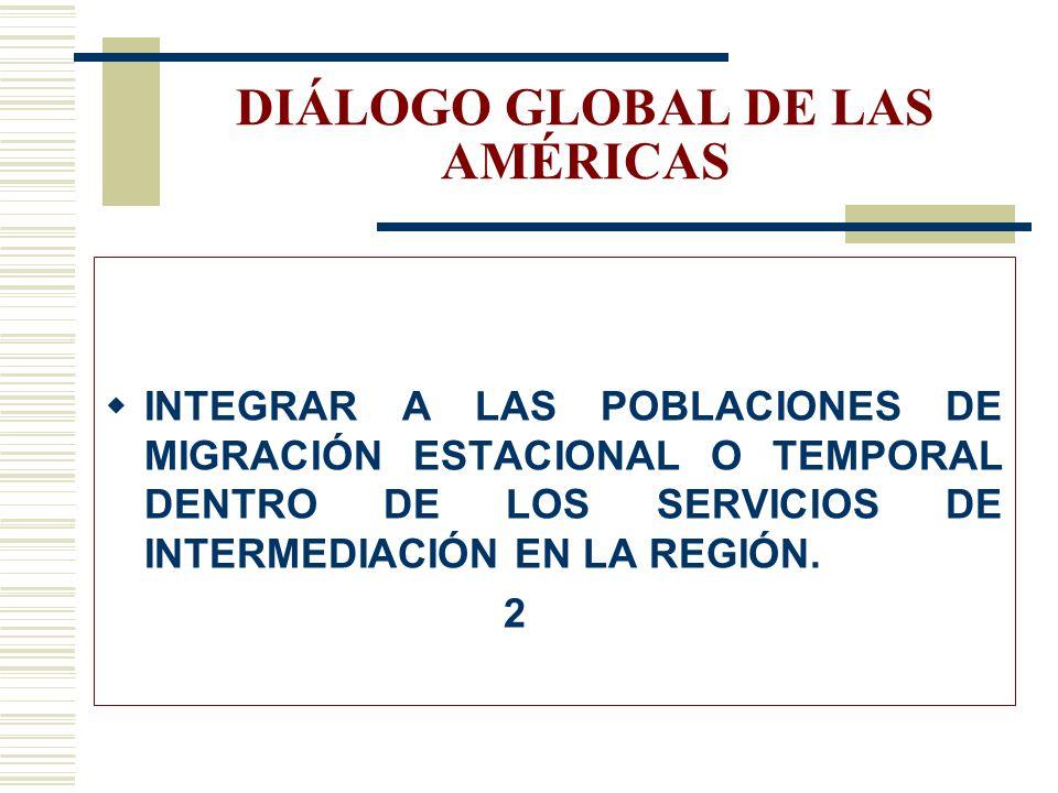 DIÁLOGO GLOBAL DE LAS AMÉRICAS
