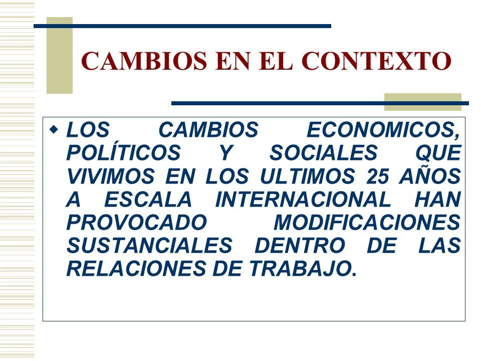 CAMBIOS EN EL CONTEXTO