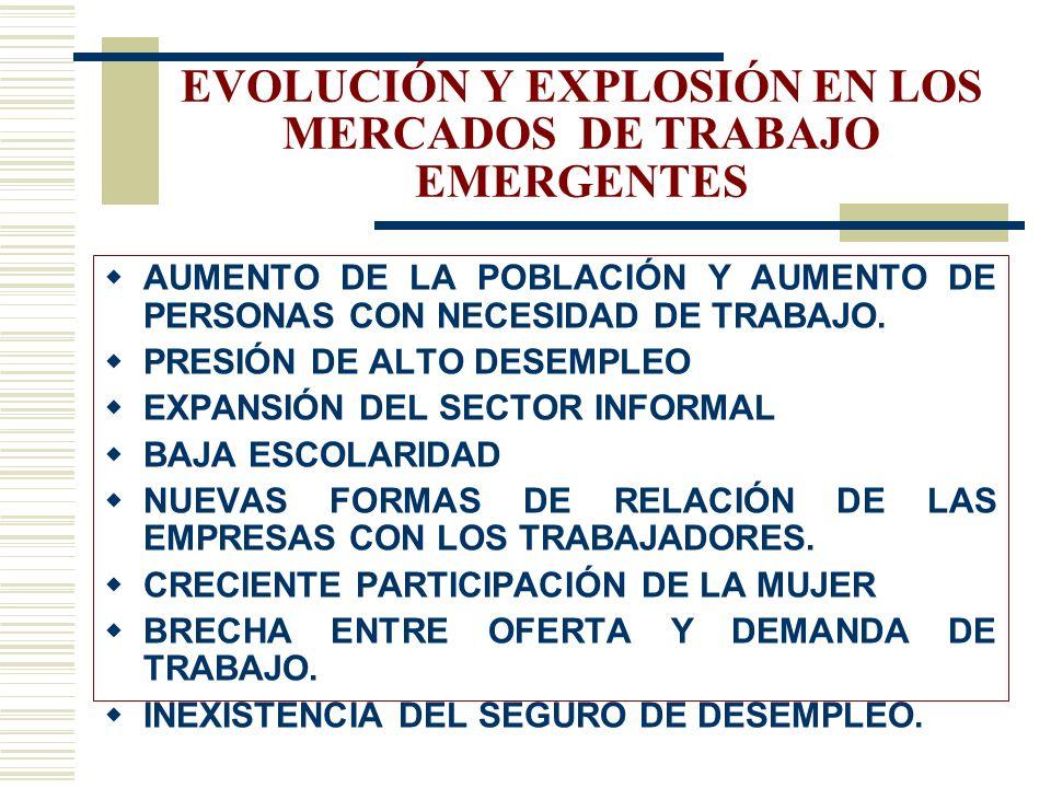EVOLUCIÓN Y EXPLOSIÓN EN LOS MERCADOS DE TRABAJO EMERGENTES