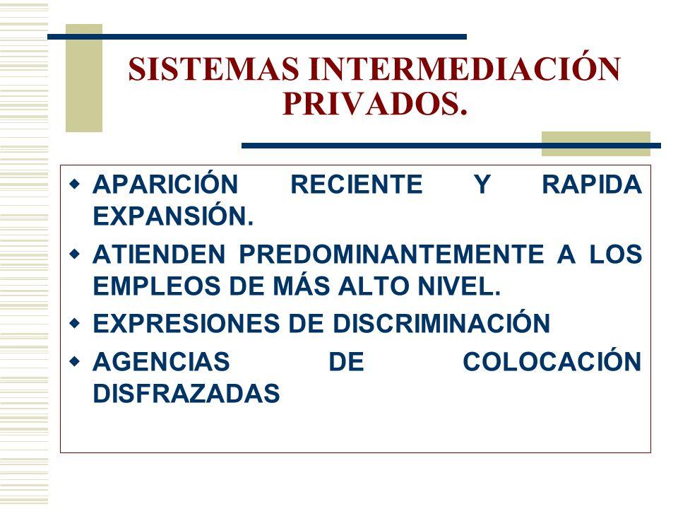 SISTEMAS INTERMEDIACIÓN PRIVADOS.
