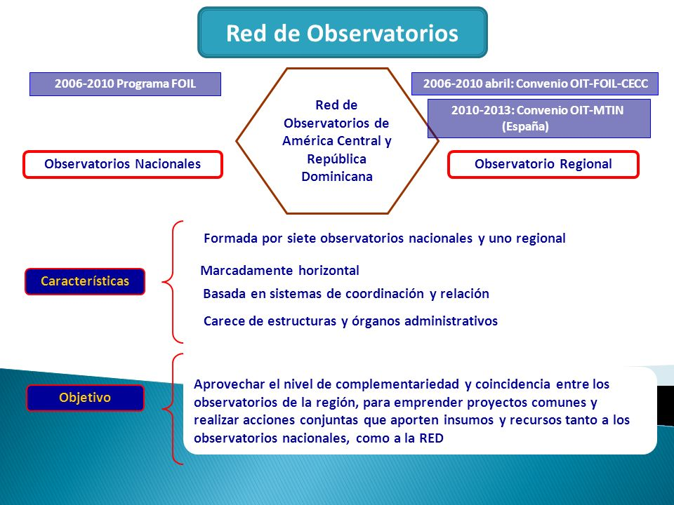 Red de ObservatoriosRed de Observatorios de América Central y República Dominicana. 2006-2010 Programa FOIL.
