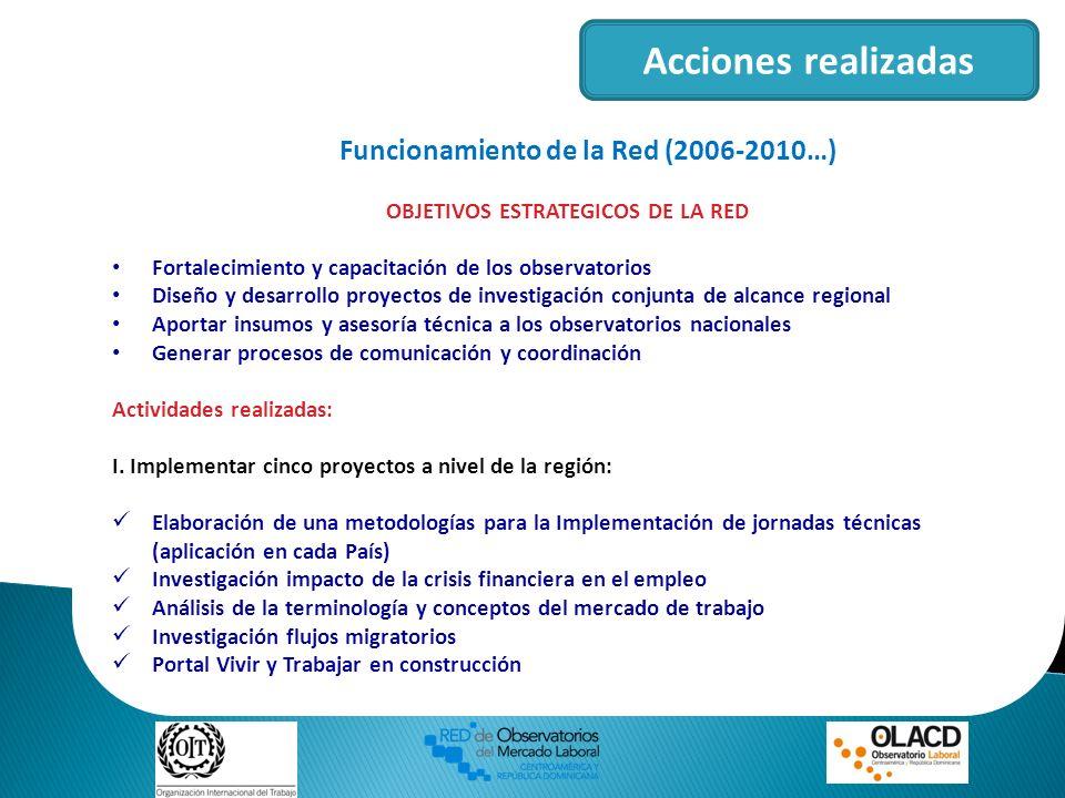 Funcionamiento de la Red (2006-2010…) OBJETIVOS ESTRATEGICOS DE LA RED