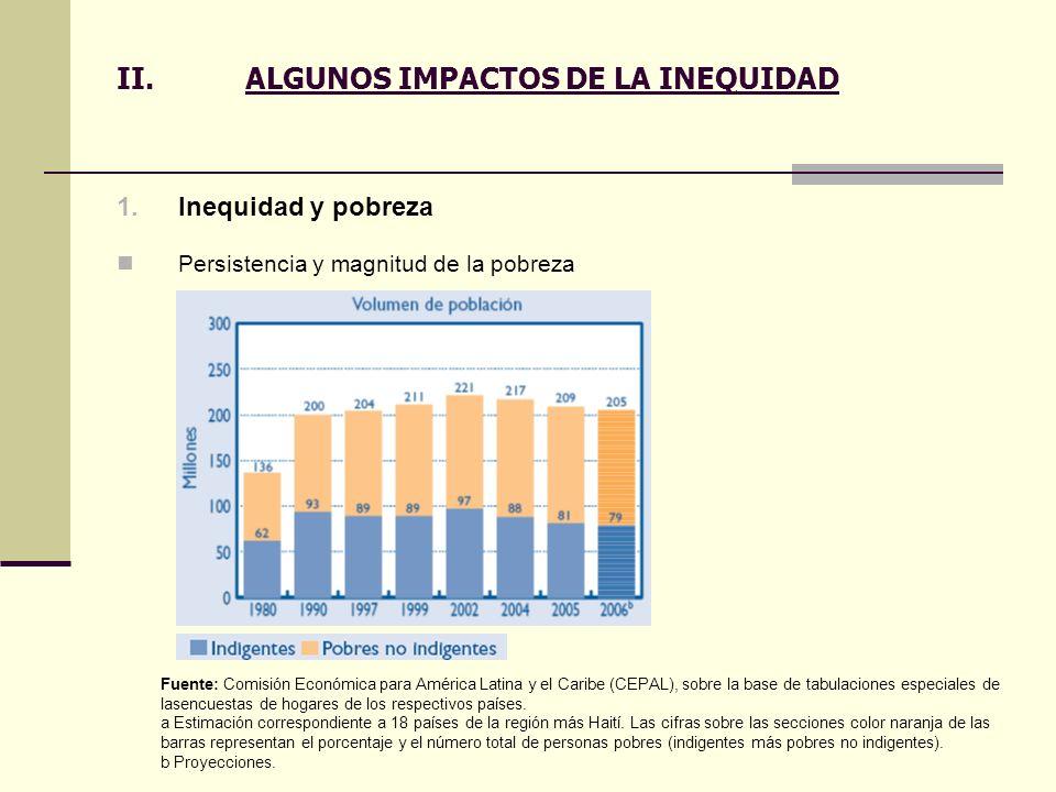 ALGUNOS IMPACTOS DE LA INEQUIDAD