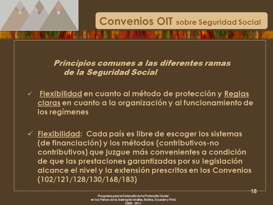 Convenios OIT sobre Seguridad Social