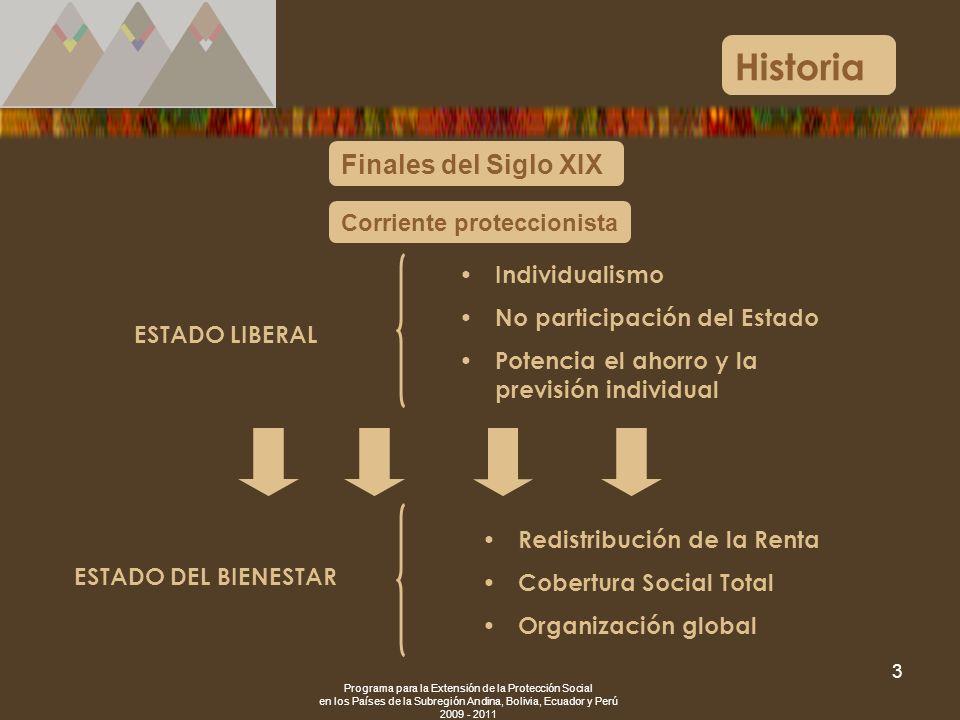 Historia Finales del Siglo XIX Corriente proteccionista Individualismo
