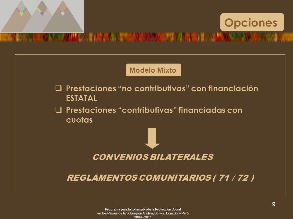 Opciones Prestaciones no contributivas con financiación ESTATAL