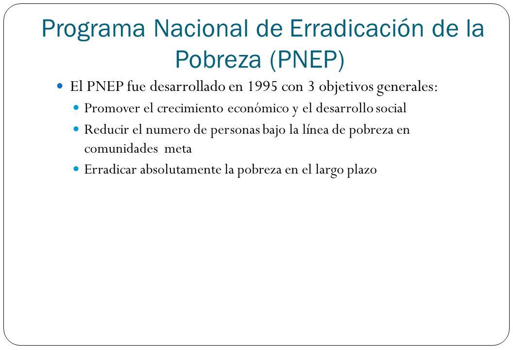 Programa Nacional de Erradicación de la Pobreza (PNEP)