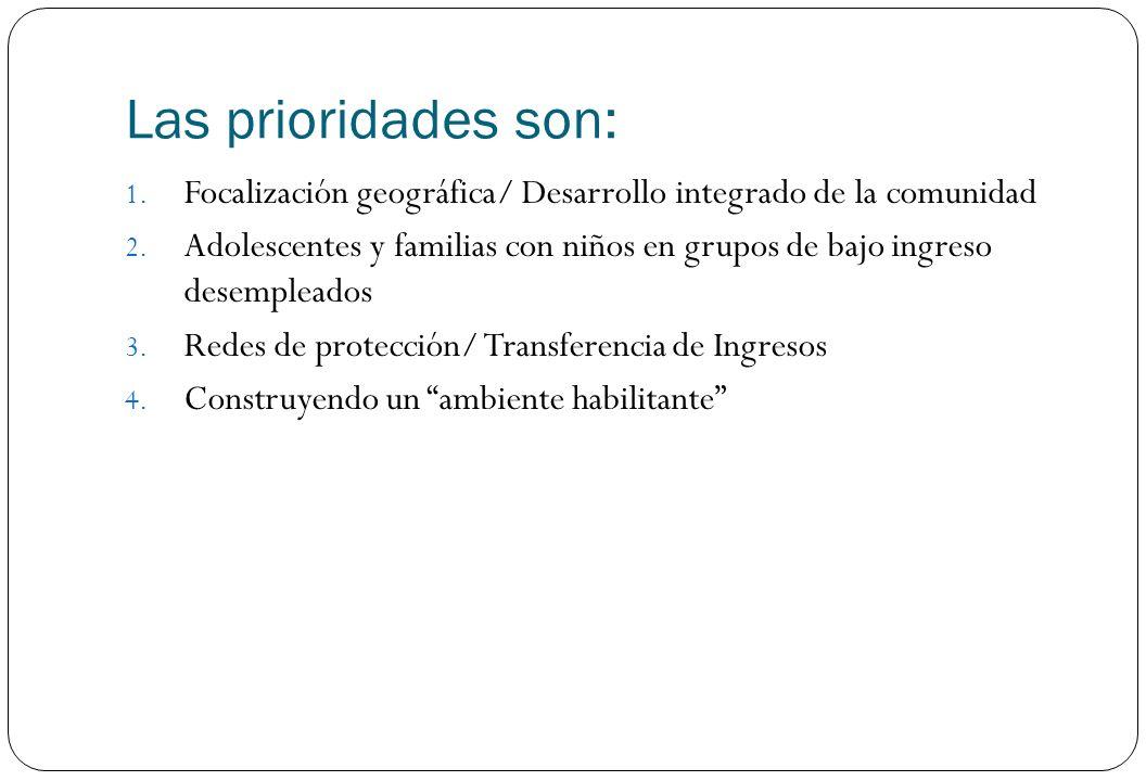 Las prioridades son:Focalización geográfica/ Desarrollo integrado de la comunidad.