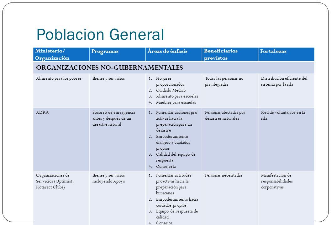Poblacion General ORGANIZACIONES NO-GUBERNAMENTALES