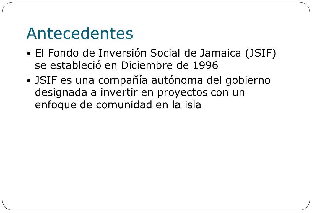 Antecedentes El Fondo de Inversión Social de Jamaica (JSIF) se estableció en Diciembre de 1996.