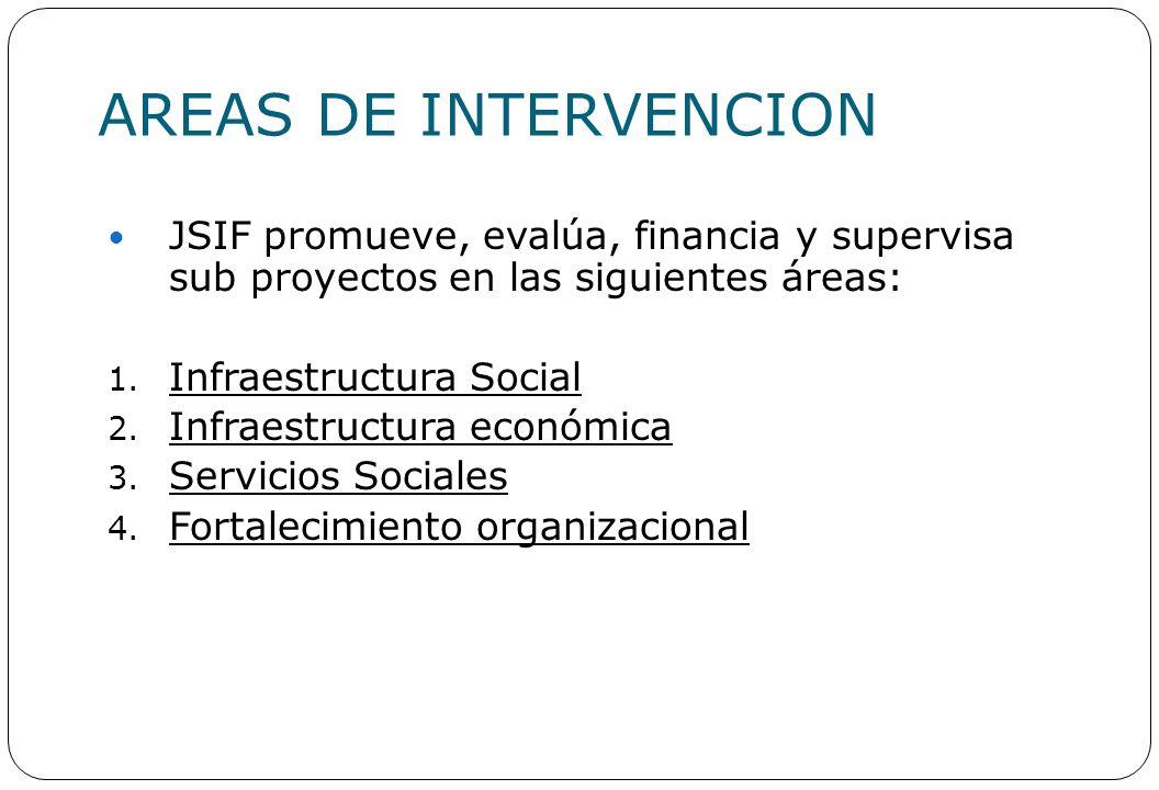 AREAS DE INTERVENCIONJSIF promueve, evalúa, financia y supervisa sub proyectos en las siguientes áreas: