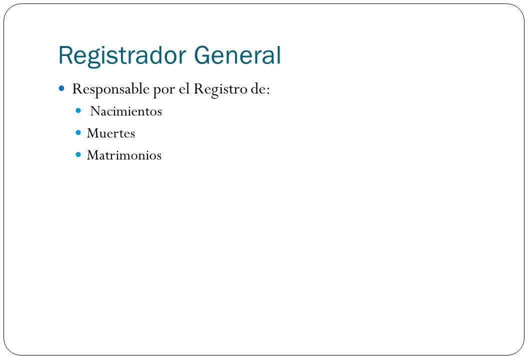 Registrador General Responsable por el Registro de: Nacimientos