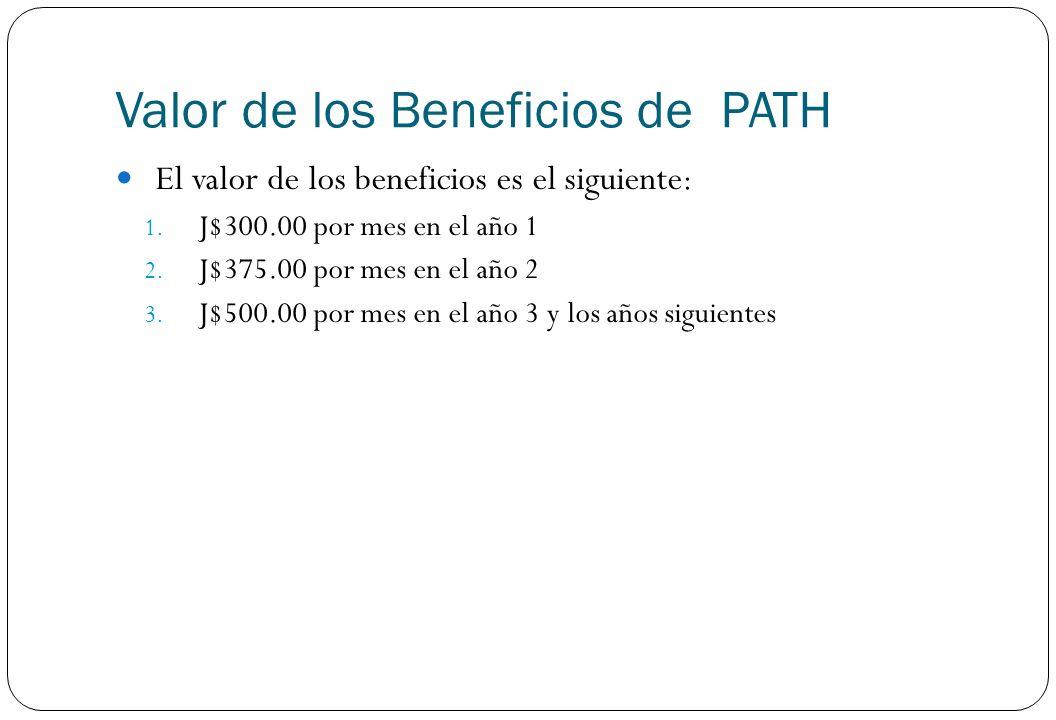 Valor de los Beneficios de PATH