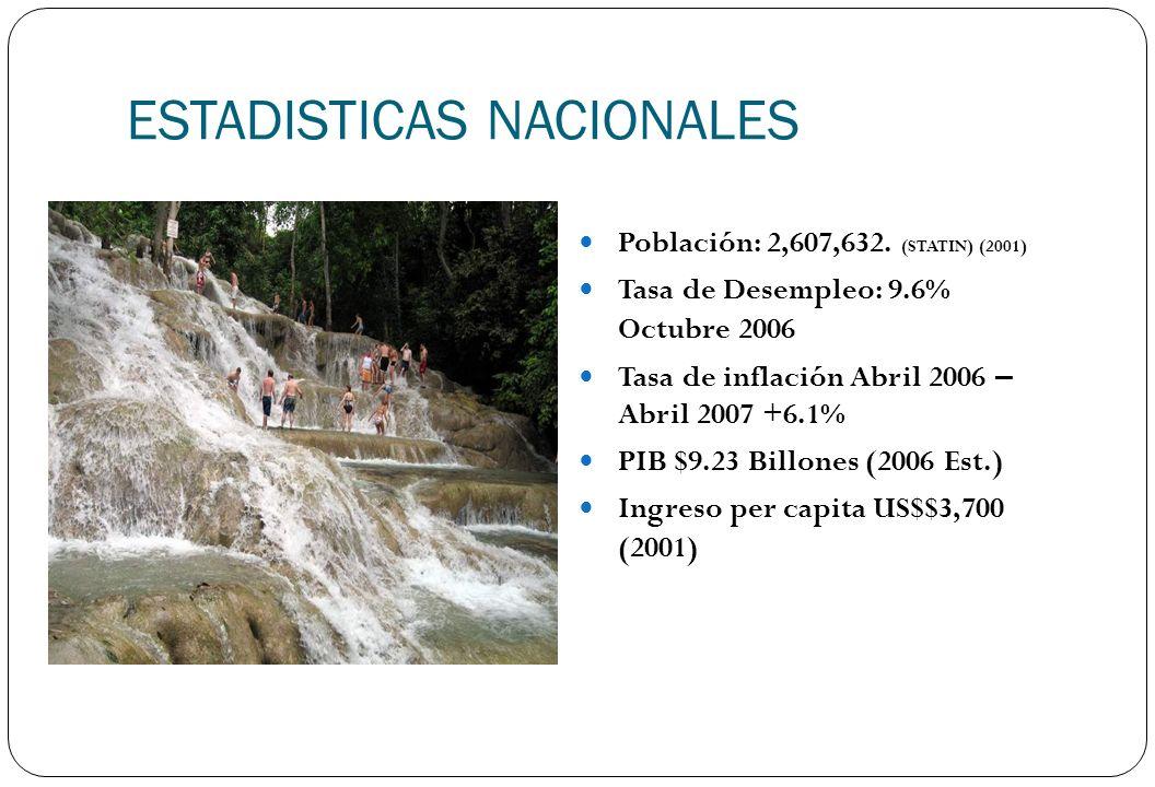 ESTADISTICAS NACIONALES