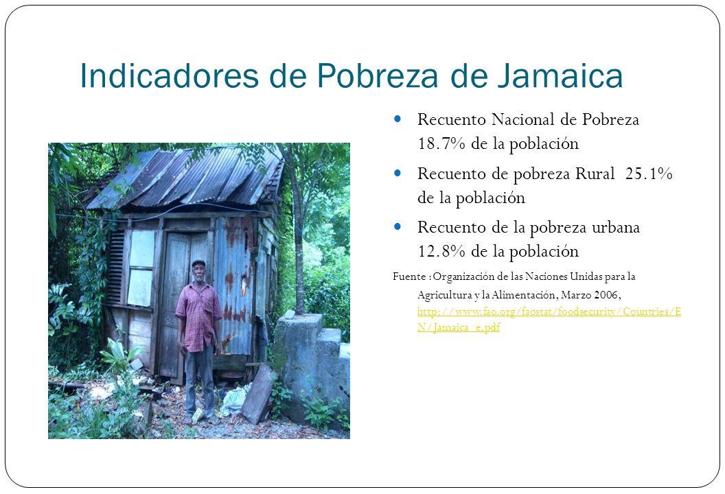 Indicadores de Pobreza de Jamaica