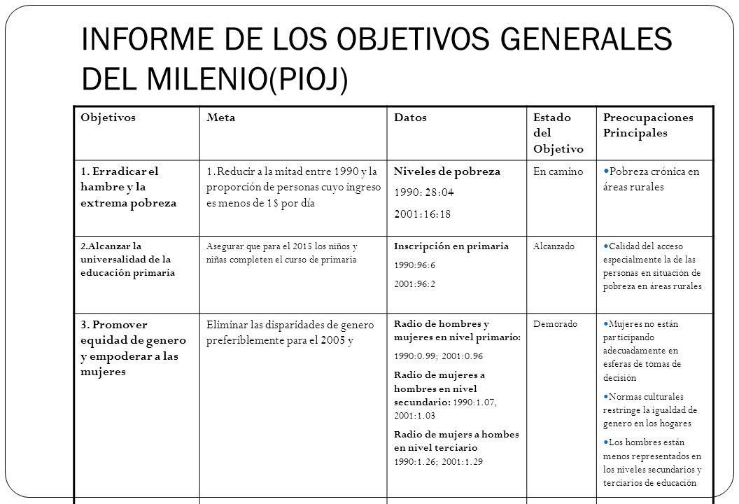 INFORME DE LOS OBJETIVOS GENERALES DEL MILENIO(PIOJ)