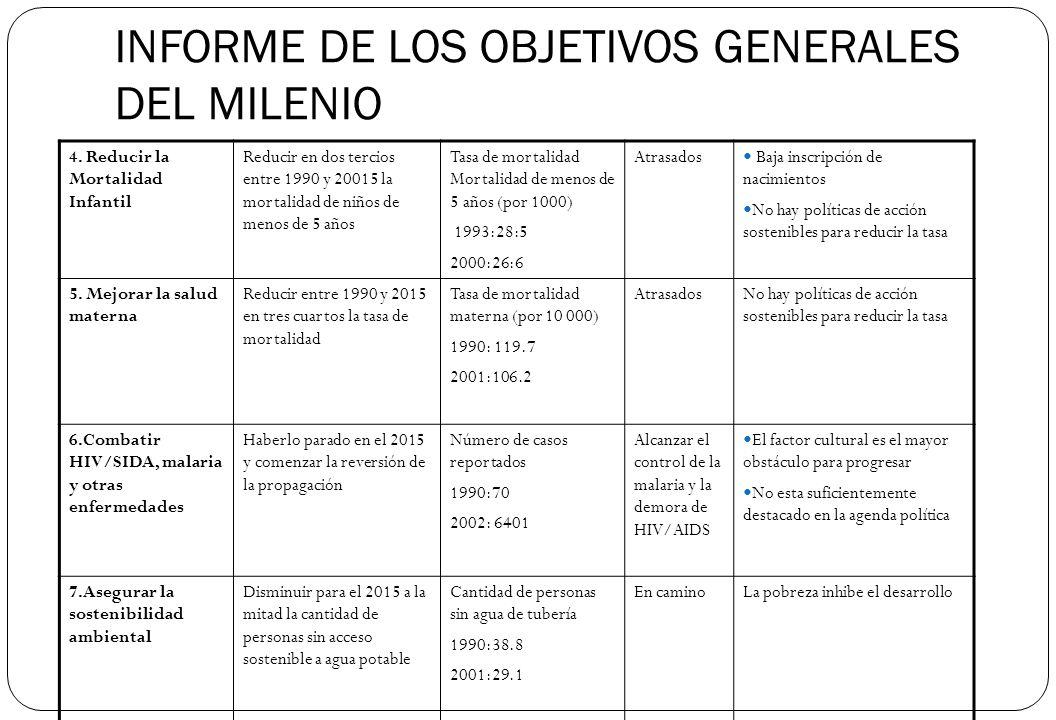 INFORME DE LOS OBJETIVOS GENERALES DEL MILENIO