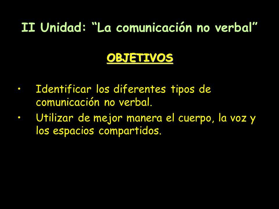II Unidad: La comunicación no verbal