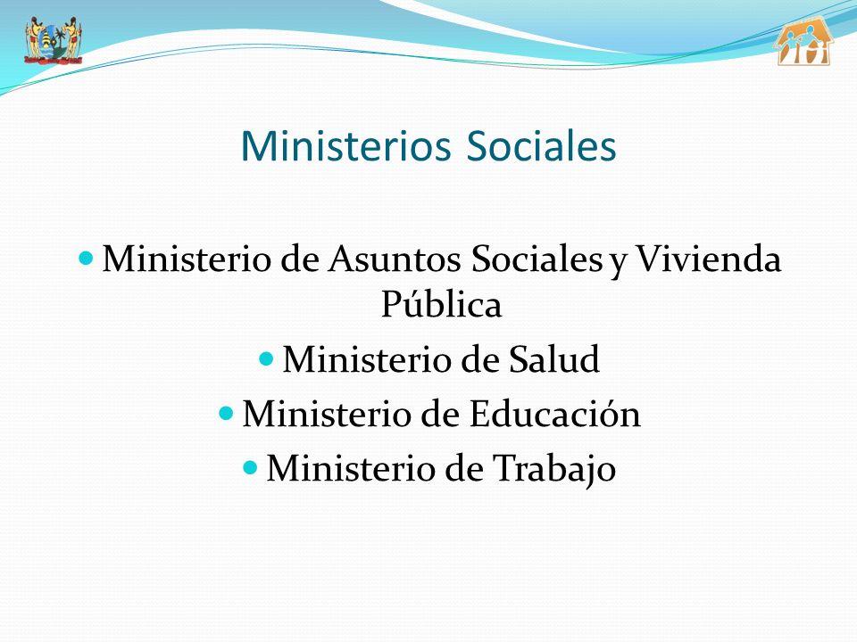 Ministerios Sociales Ministerio de Asuntos Sociales y Vivienda Pública