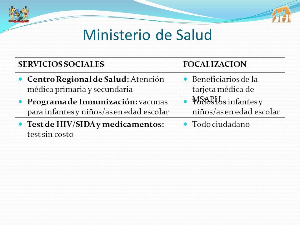 Ministerio de Salud SERVICIOS SOCIALES FOCALIZACION
