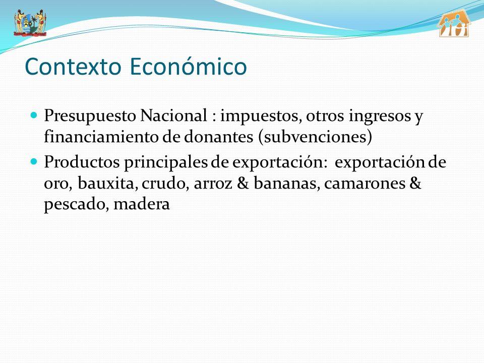 3/25/2017 Contexto Económico. Presupuesto Nacional : impuestos, otros ingresos y financiamiento de donantes (subvenciones)