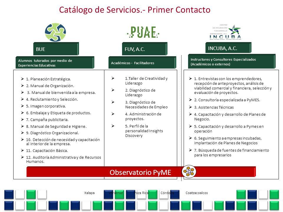 Catálogo de Servicios.- Primer Contacto