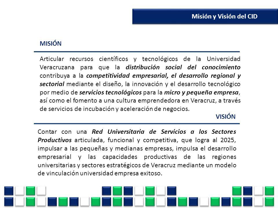 Misión y Visión del CID MISIÓN.