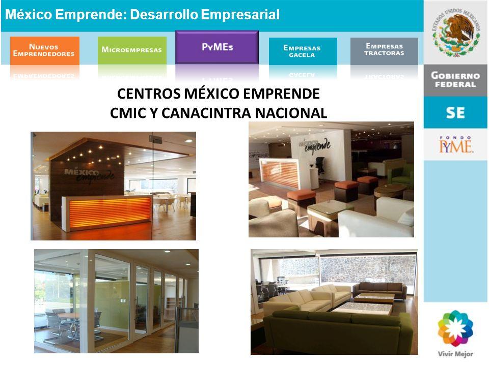 CENTROS MÉXICO EMPRENDE CMIC Y CANACINTRA NACIONAL