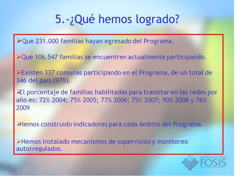 5.-¿Qué hemos logrado Que 231.000 familias hayan egresado del Programa. Que 106.547 familias se encuentren actualmente participando.