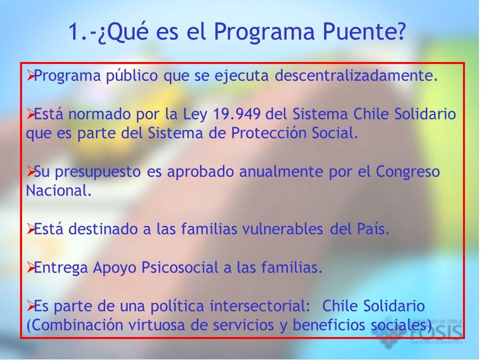 1.-¿Qué es el Programa Puente
