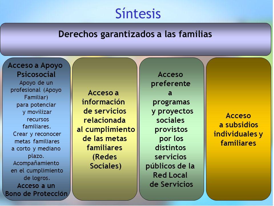 Derechos garantizados a las familias