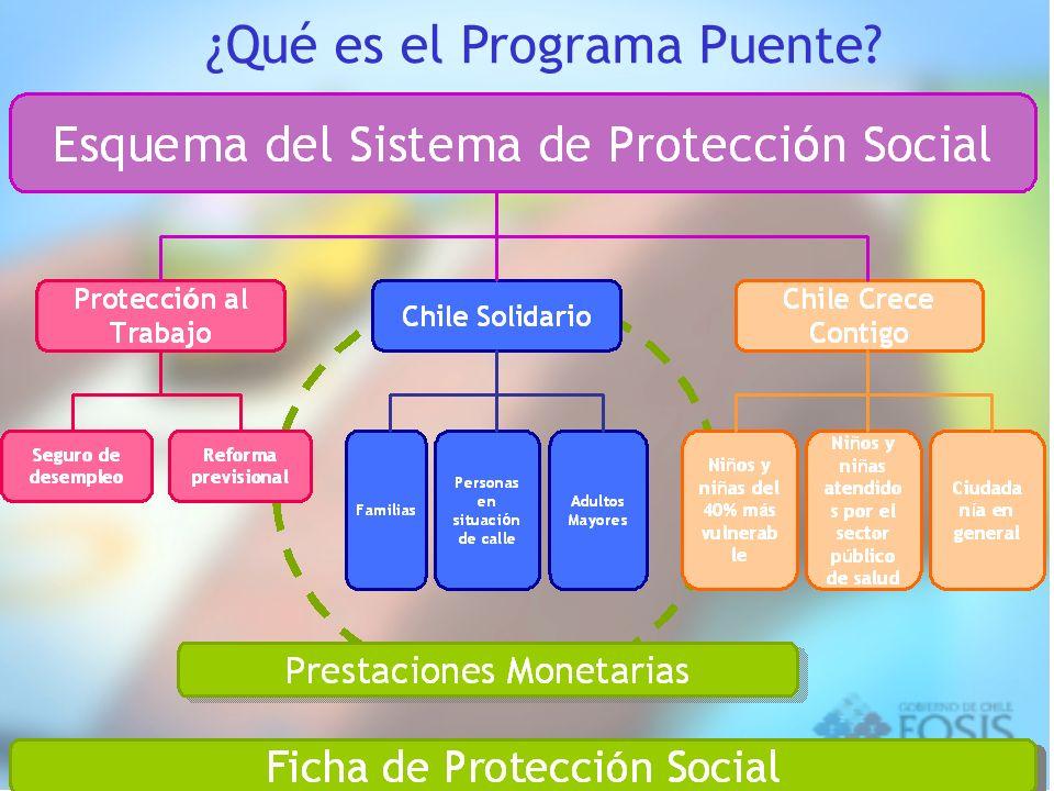 ¿Qué es el Programa Puente