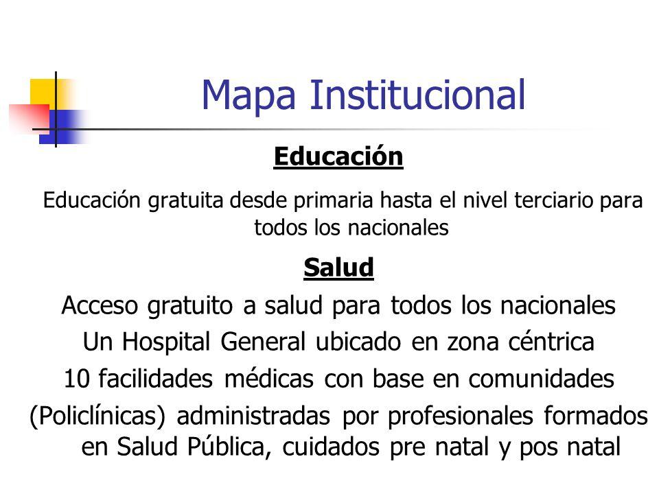 Mapa Institucional Educación. Educación gratuita desde primaria hasta el nivel terciario para todos los nacionales.