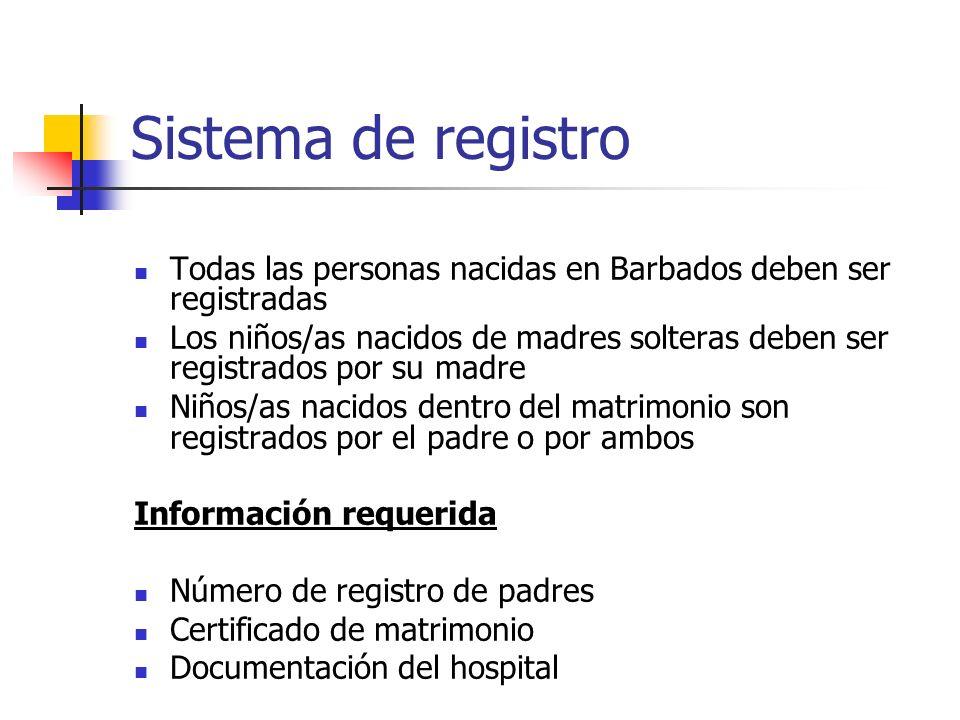 Sistema de registro Todas las personas nacidas en Barbados deben ser registradas.
