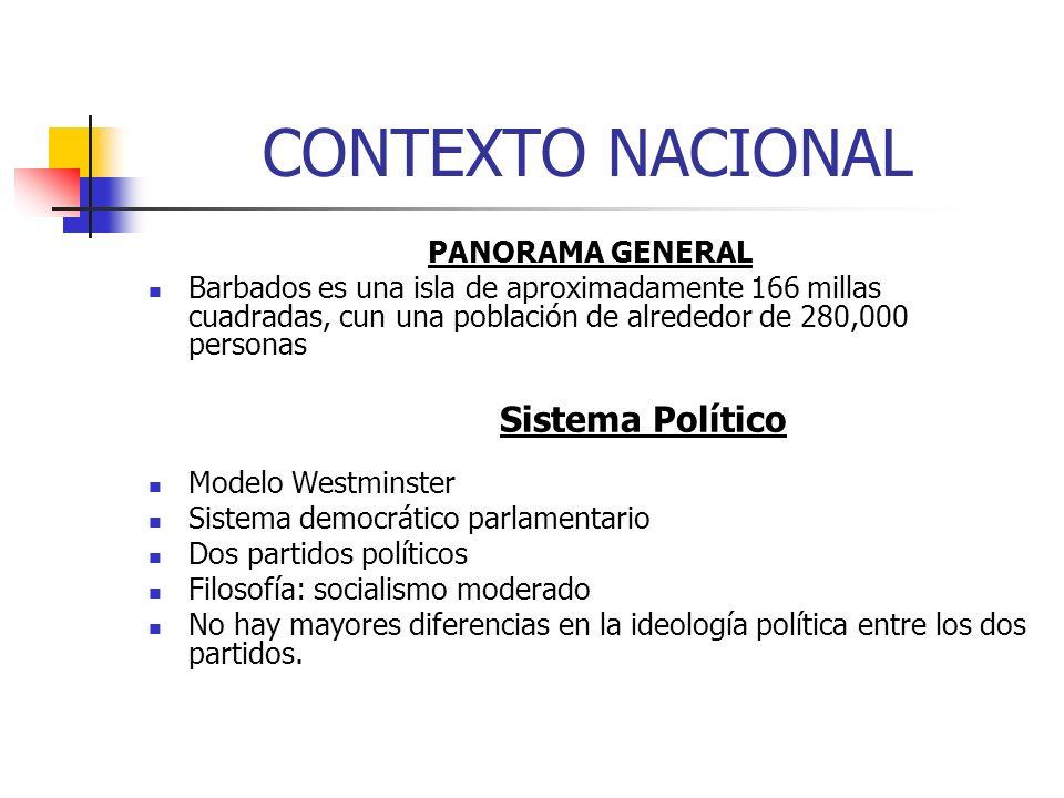 CONTEXTO NACIONAL PANORAMA GENERAL