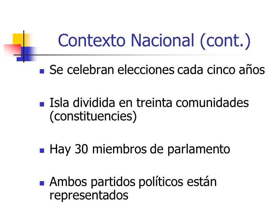 Contexto Nacional (cont.)