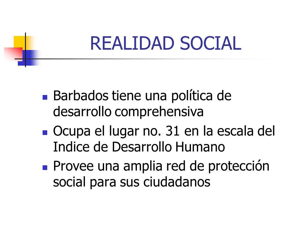 REALIDAD SOCIAL Barbados tiene una política de desarrollo comprehensiva. Ocupa el lugar no. 31 en la escala del Indice de Desarrollo Humano.