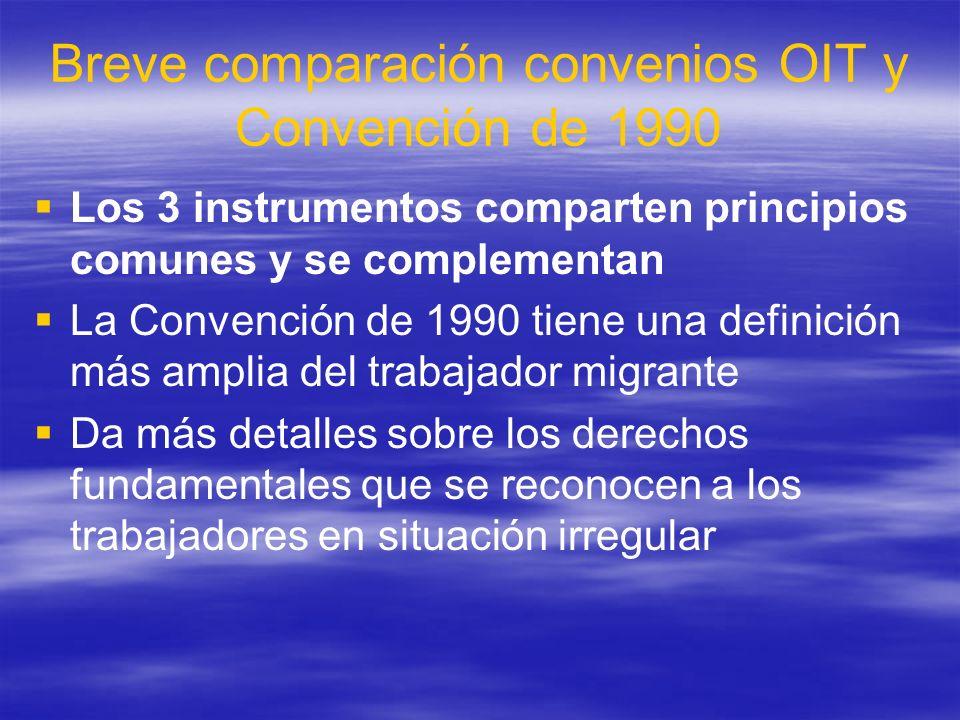Breve comparación convenios OIT y Convención de 1990