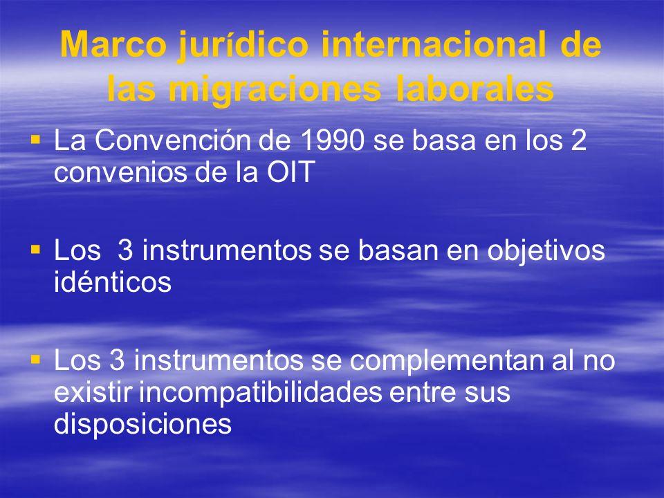Marco jurídico internacional de las migraciones laborales