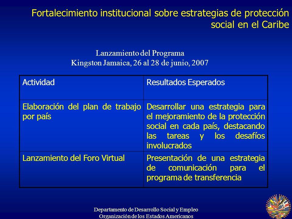 Fortalecimiento institucional sobre estrategias de protección social en el Caribe