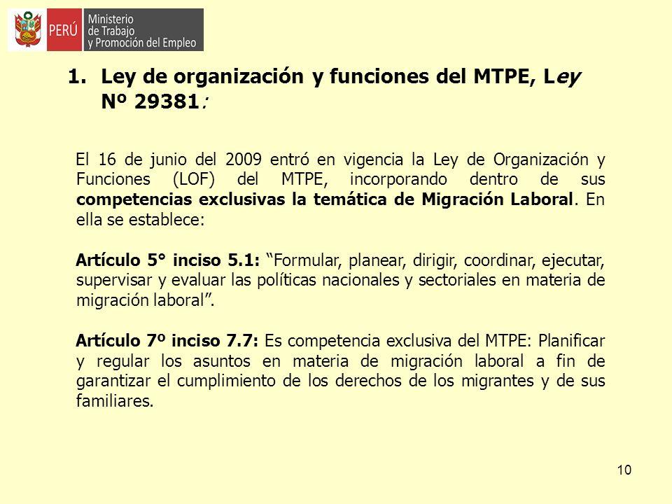 Ley de organización y funciones del MTPE, Ley Nº 29381: