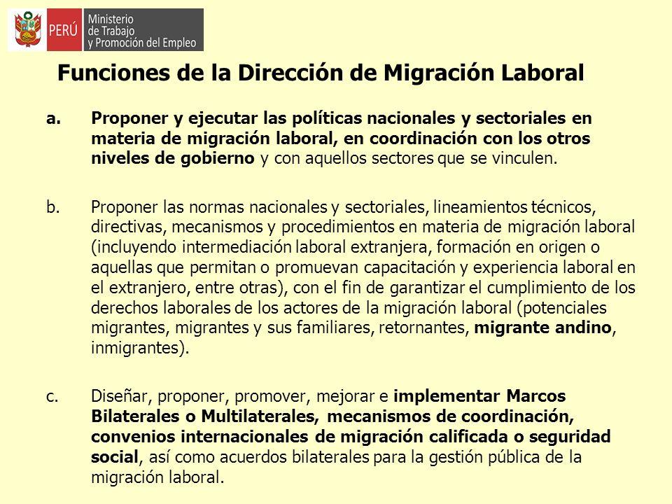 Funciones de la Dirección de Migración Laboral