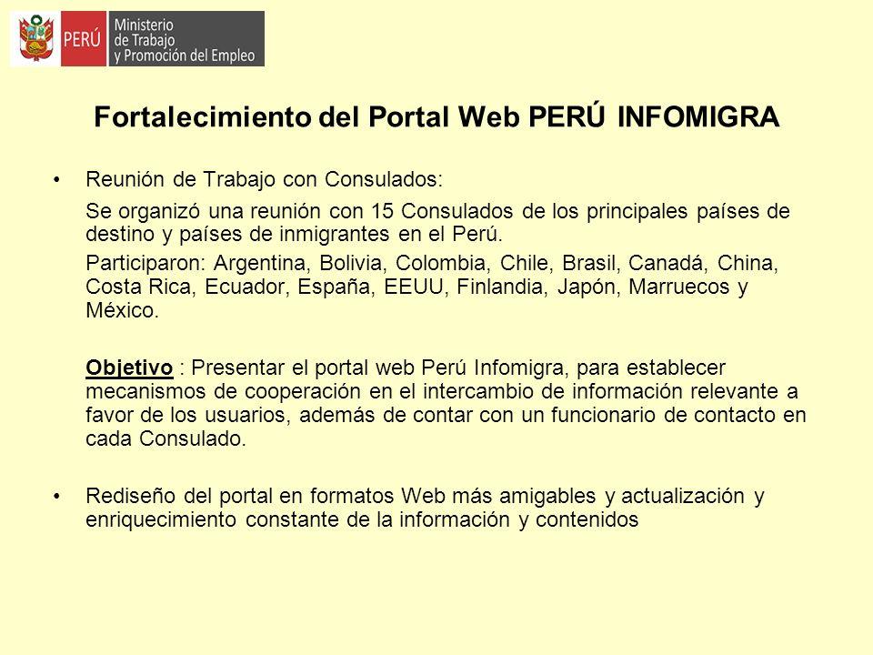 Fortalecimiento del Portal Web PERÚ INFOMIGRA
