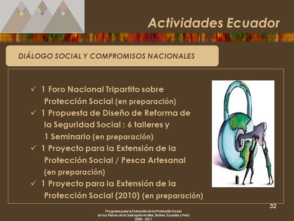 Actividades Ecuador 1 Foro Nacional Tripartito sobre