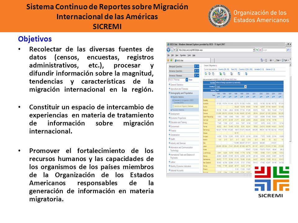 Sistema Continuo de Reportes sobre Migración Internacional de las Américas SICREMI