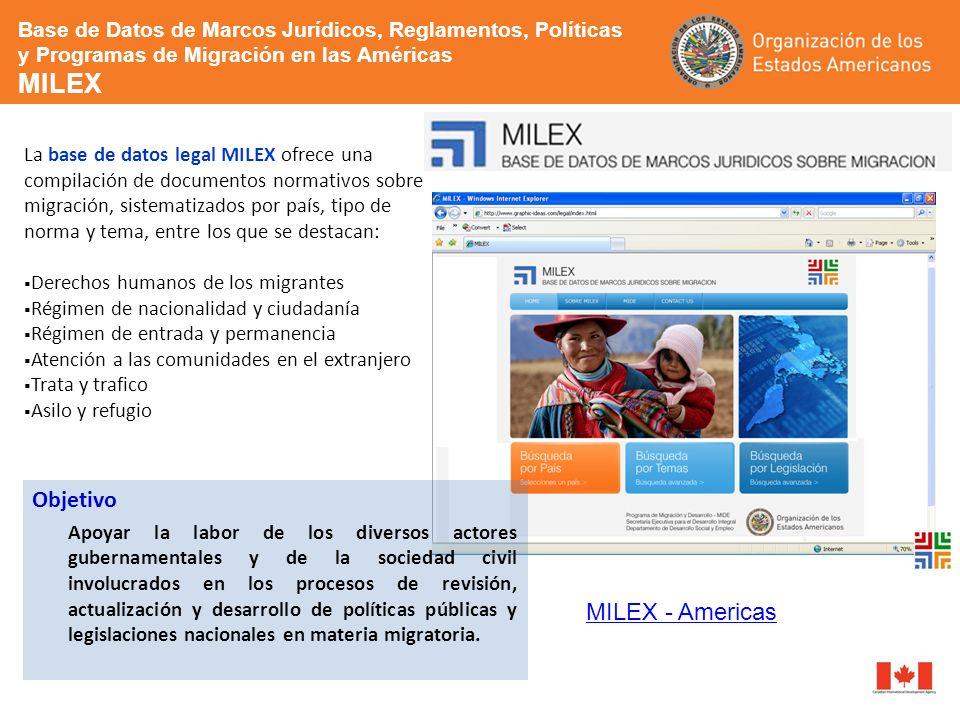 MILEX Objetivo MILEX - Americas