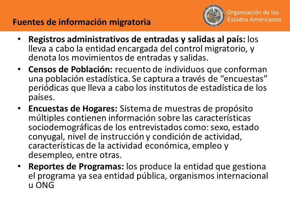 Fuentes de información migratoria