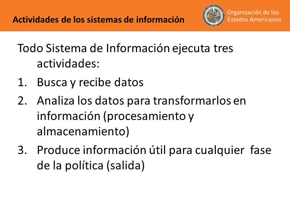 Todo Sistema de Información ejecuta tres actividades: