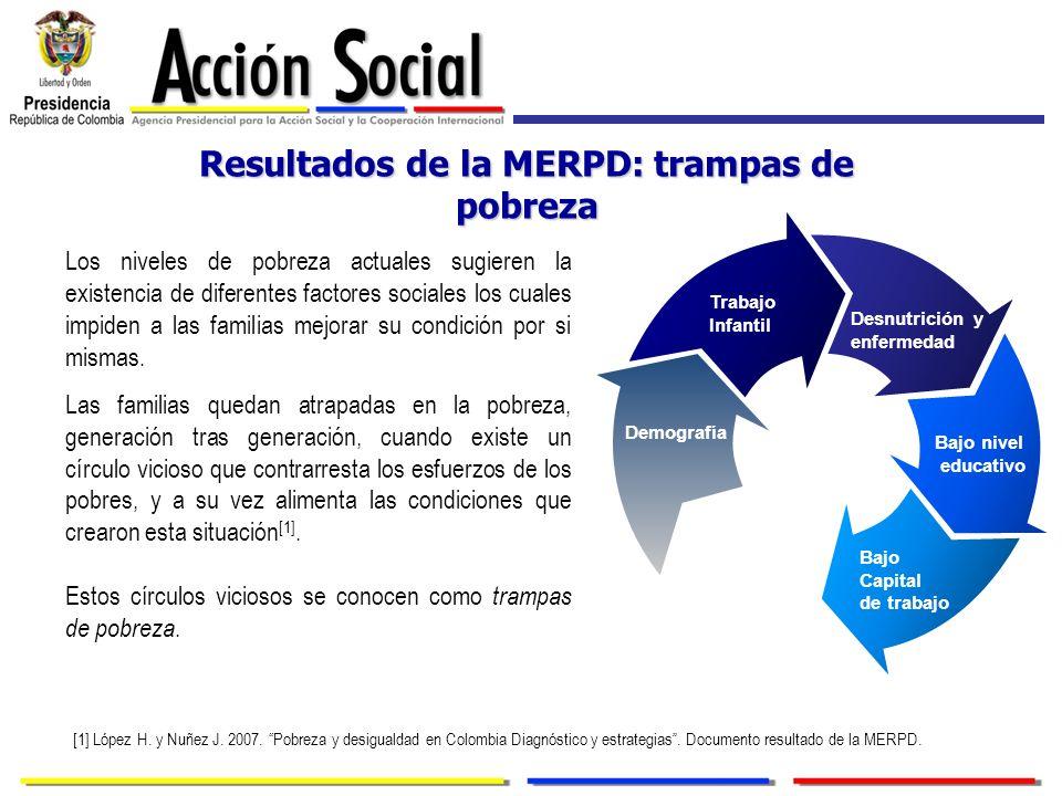 Resultados de la MERPD: trampas de pobreza